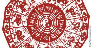 Вот китайский гороскоп на 2018 год. А что вам приготовила Желтая Земляная Собака?